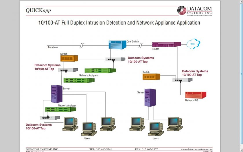 Datacom tap diagram