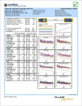 DSX_report