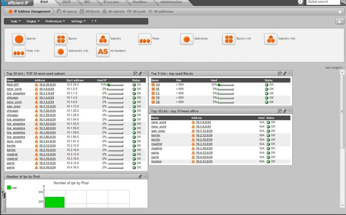 EfficientIP DHCP-DNS-IPAM - Full Control Networks