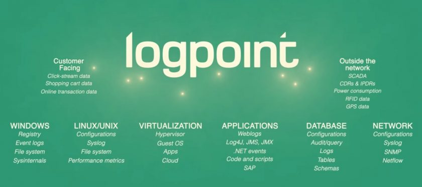 LogPoint log sources