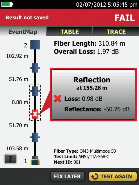 Fluke Networks OptiFiber PRO fail screen
