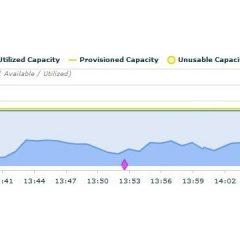 PathView-Cloud-Capacity