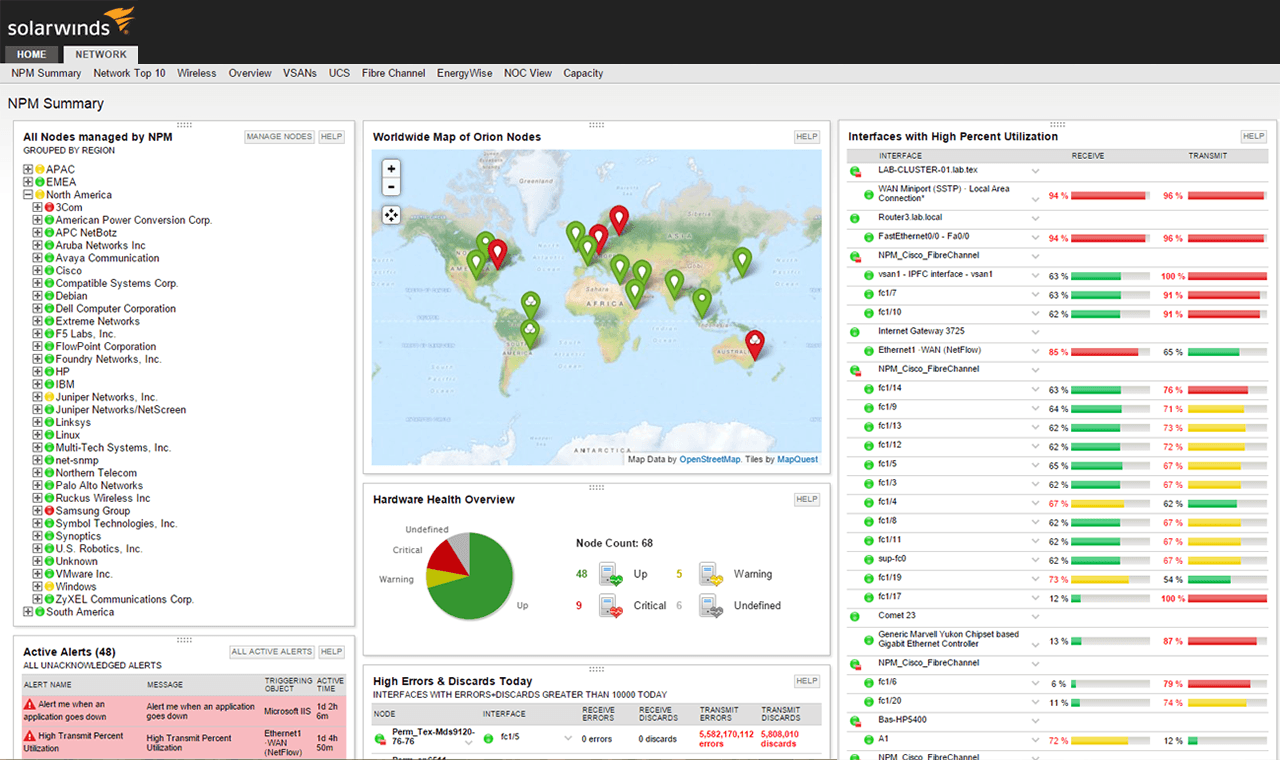 Solarwinds Management Tools Full Control Networks