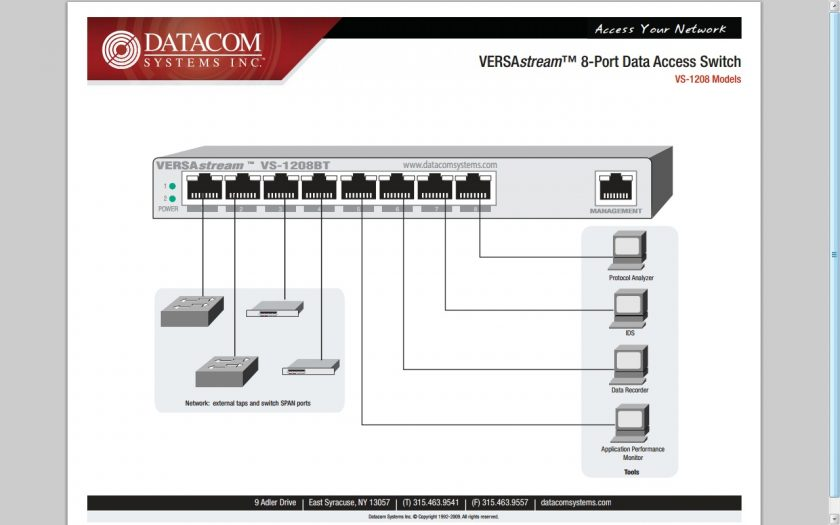 Datacom VersaStream ports