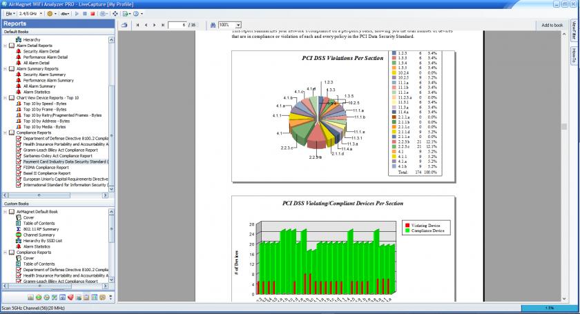 AirMagnet WiFi Analyzer pci compliance