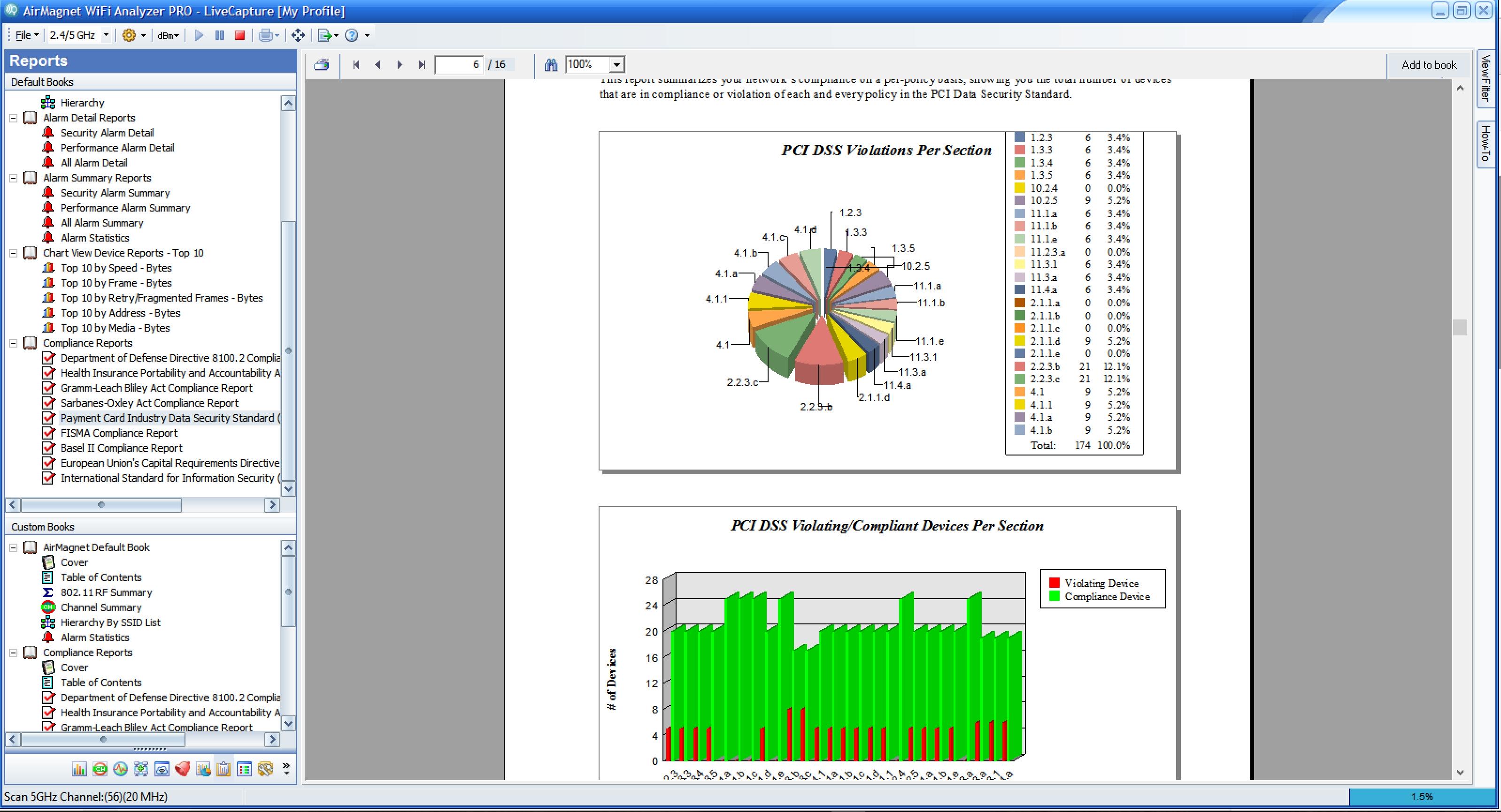 Airmagnet Wifi Analyzer : Wifi analyzer from airmagnet full control networks