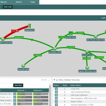 Plixer Scrutinizer - Network Topology