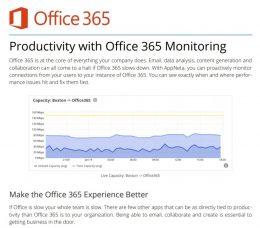 AppNeta Office 265 Whitepaper