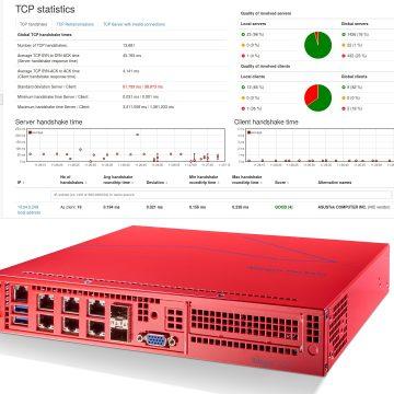 Allegro Network Multimeter